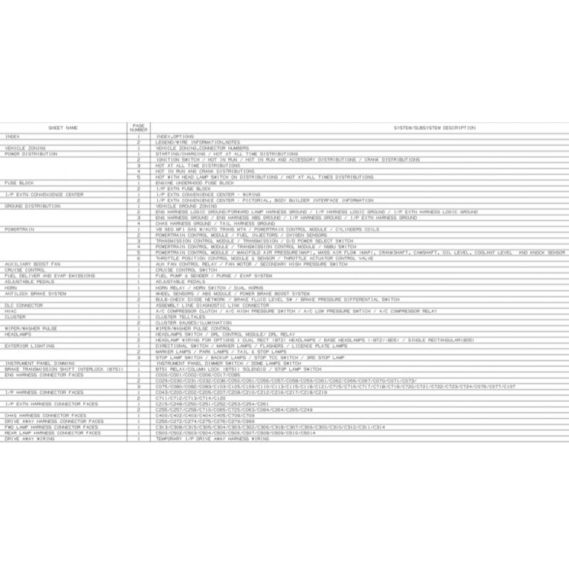 Zebco Parts Schematic Free Download Wiring Diagram Schematic