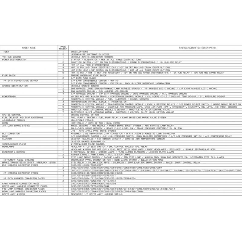2007 Workhorse W24 Wiring Schematic Download